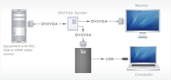diagram_05_dvi2usb (600x283, 66Kb)