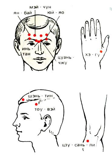 Как сделать чтобы не болела голова