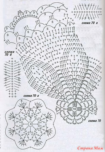 панамка 2 (354x512, 88Kb)