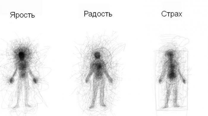 сайт рисунков: