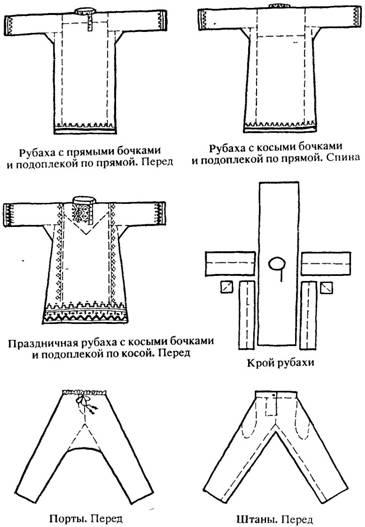 народный костюм   Записи в