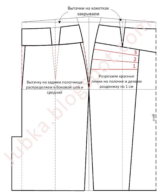Выкройка фасон юбки карандаш