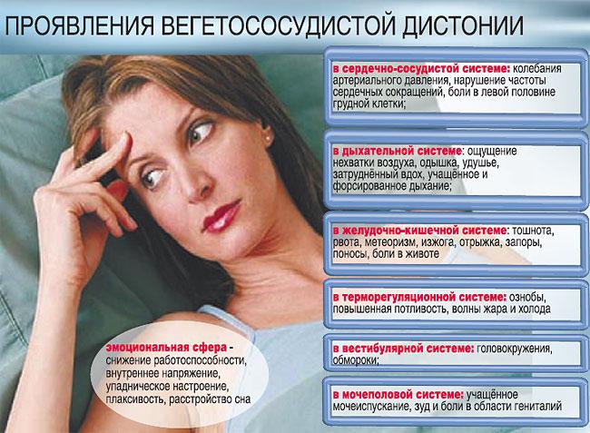 всд_симптомы (650x477, 100Kb)