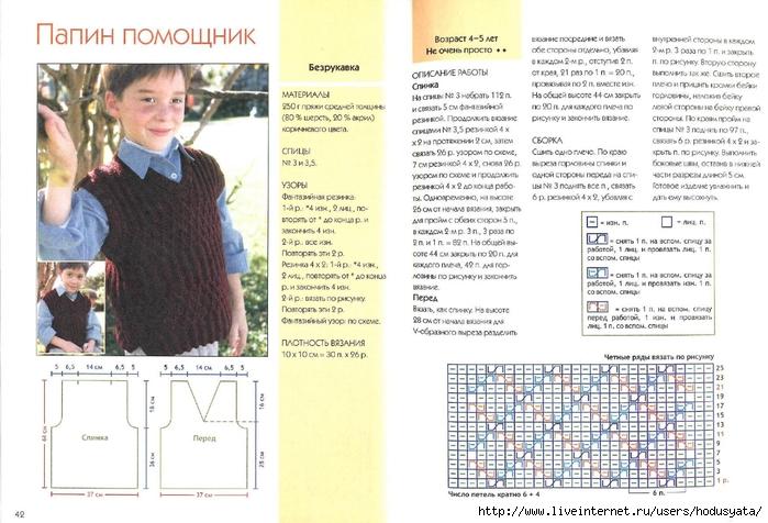 что значит, схемы вязания спицами для подросткового возраста появление