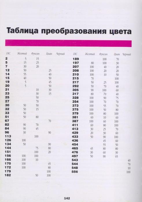 142 (491x700, 75Kb)