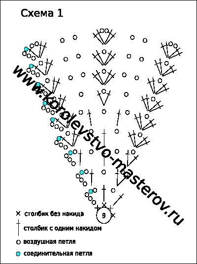 panamarozsxema (400x537, 47Kb)