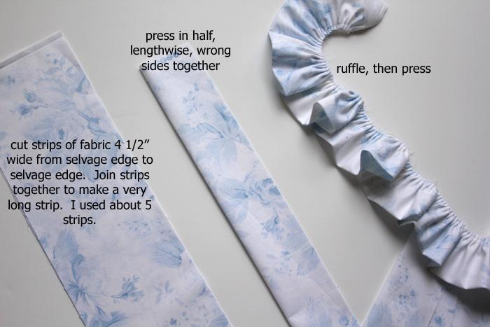 Как сшить детскую юбку складками фото 438