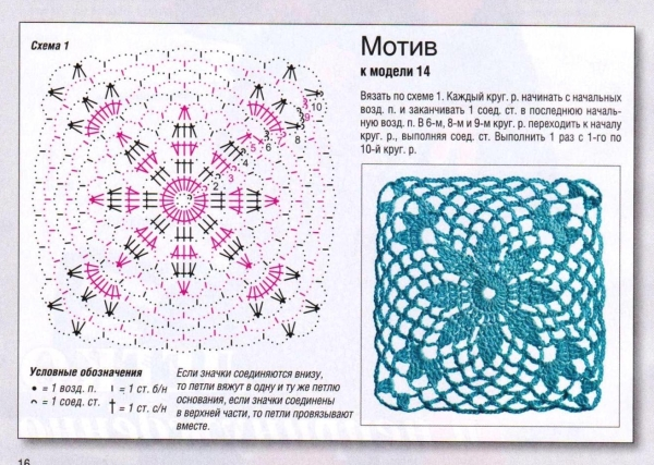 Вязание квадратных мотивов крючком схема