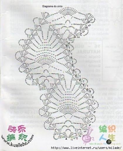 Схемы ленточного кружева крючком ананасы