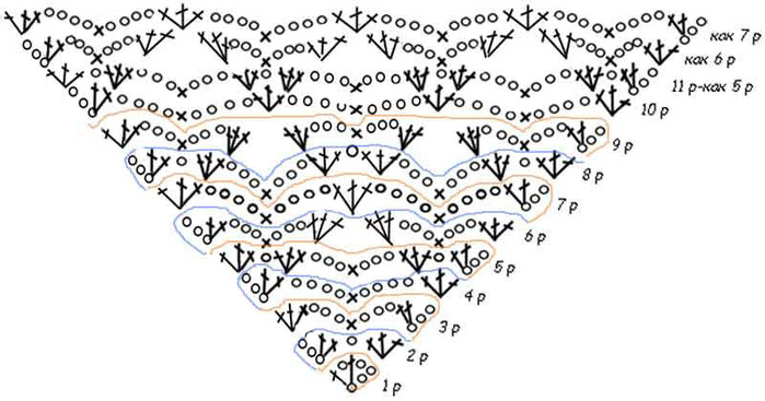 шаль 2 а (700x367, 81Kb)