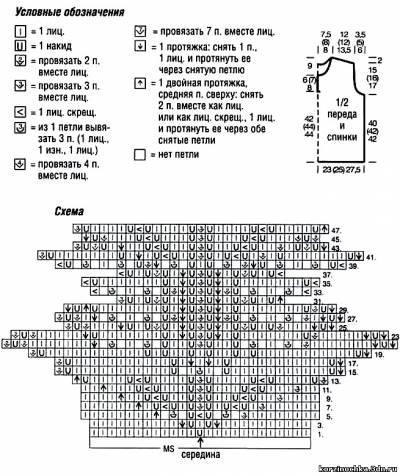 схема (400x475, 47Kb)