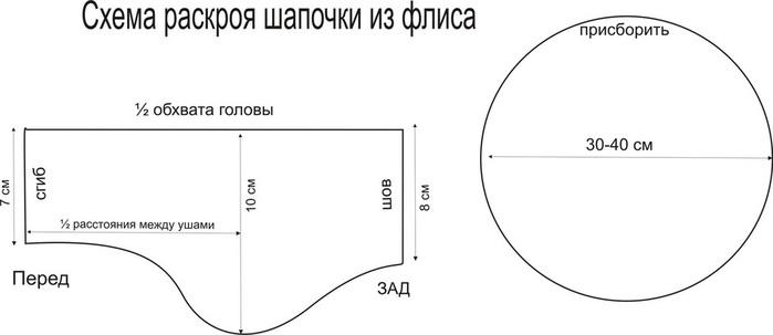 В цилиндре 2 слоя флиса +1