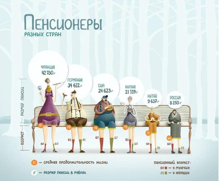 Экскурсионные и автобусные туры по Европе и России