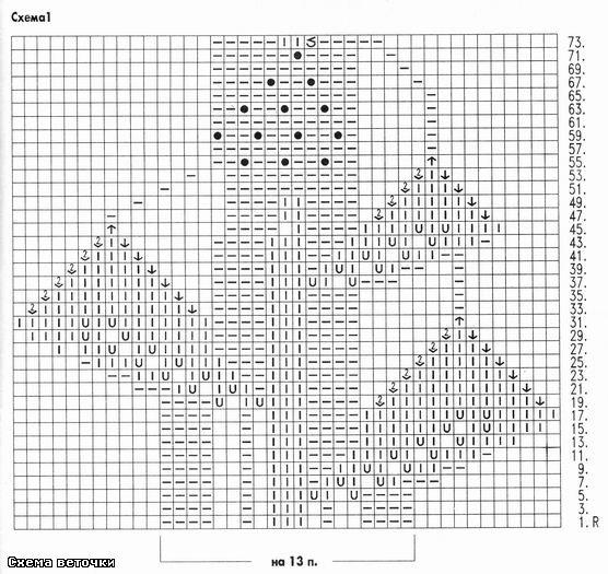 детское обозн схема (556x525, 92Kb)