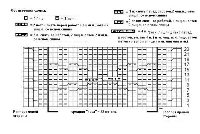 Узор аран по груди (640x427, 74Kb)