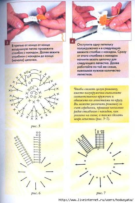 Фриформ. Схемы для вязания крючком в технике фриформ 70