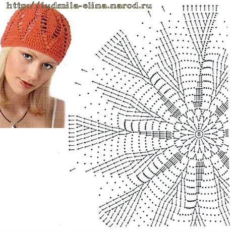 Вязаные шапки схемы крючком