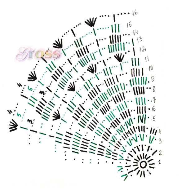 Вязание в архивах: схема вязания накидки,вязание летних беретов крючком онлайн для женщин.