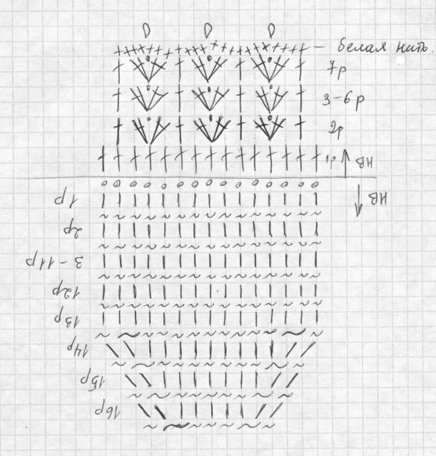 Схема вязания варежек крючком.