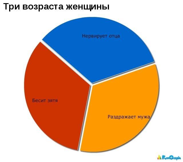 zagonnye_grafiki_39_foto_1 (640x565, 27Kb)