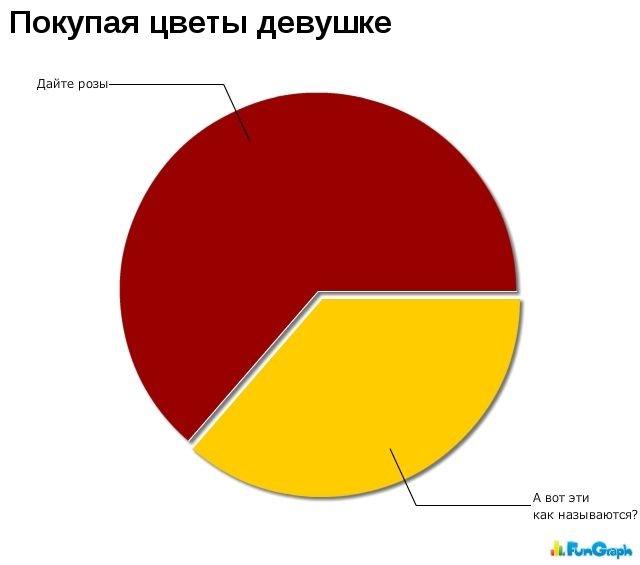 zagonnye_grafiki_39_foto_39 (640x565, 23Kb)