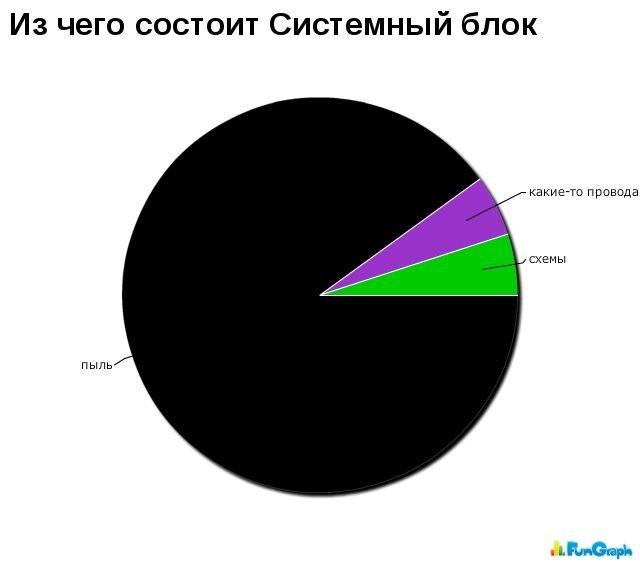zagonnye_grafiki_39_foto_4 (640x565, 24Kb)