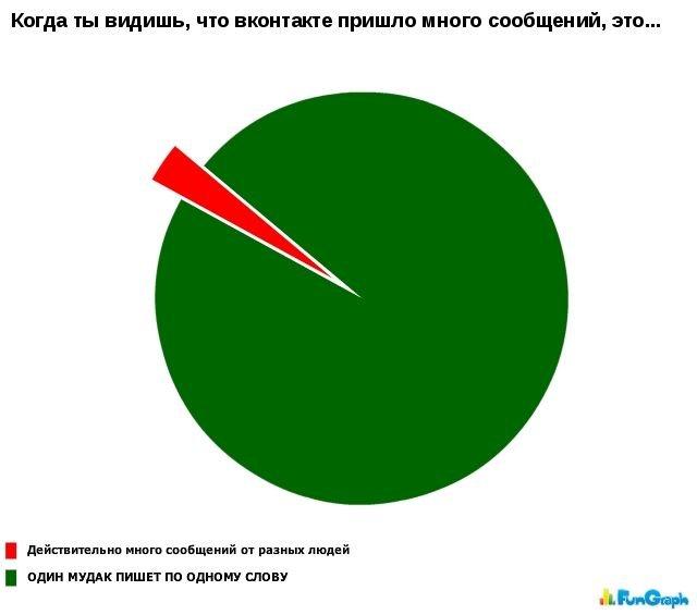 zagonnye_grafiki_39_foto_9 (640x565, 28Kb)