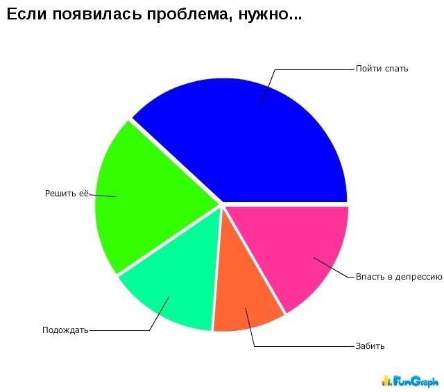 zagonnye_grafiki_39_foto_14 (640x565, 28Kb)