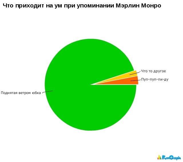 zagonnye_grafiki_39_foto_16 (640x565, 23Kb)