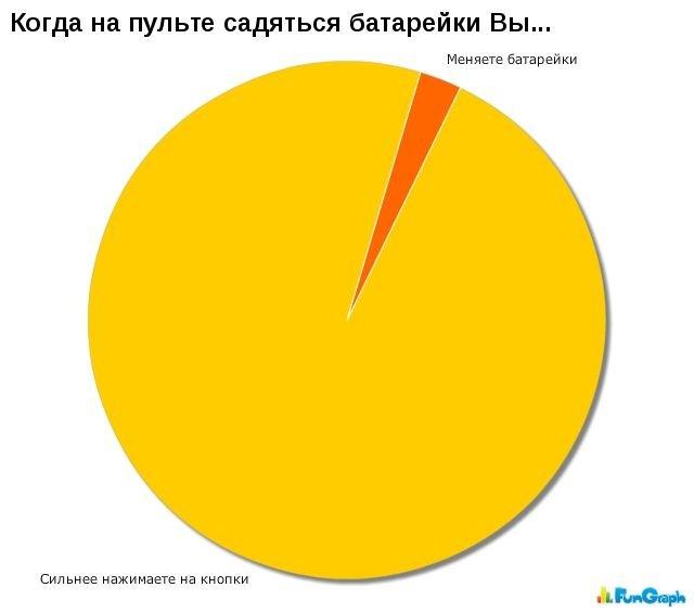 zagonnye_grafiki_39_foto_18 (640x565, 23Kb)