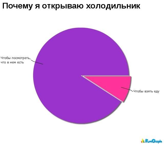 zagonnye_grafiki_39_foto_23 (640x565, 23Kb)