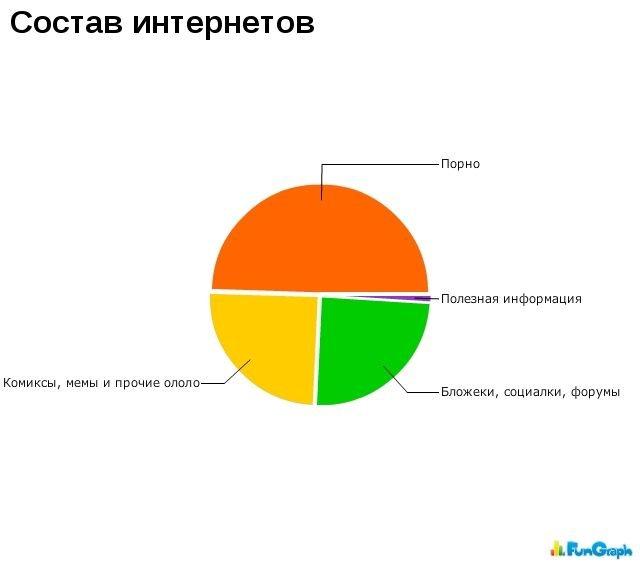 zagonnye_grafiki_39_foto_25 (640x565, 20Kb)