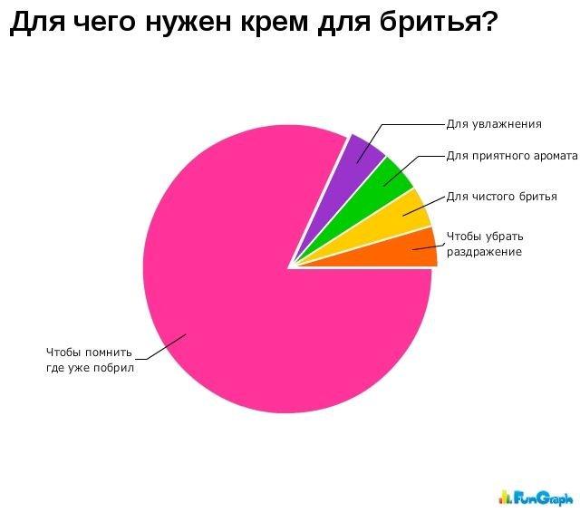 zagonnye_grafiki_39_foto_28 (640x565, 30Kb)