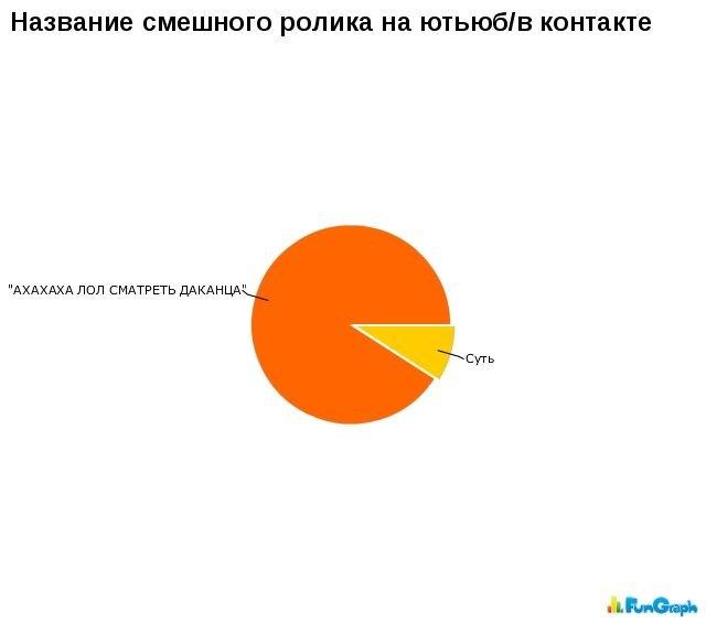 zagonnye_grafiki_39_foto_30 (640x565, 20Kb)