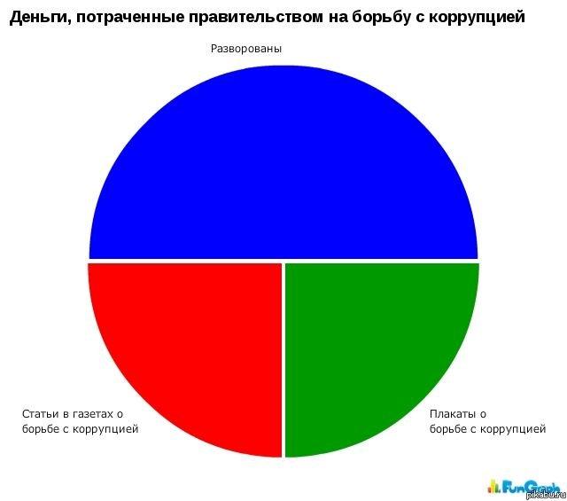 zagonnye_grafiki_39_foto_32 (640x565, 29Kb)