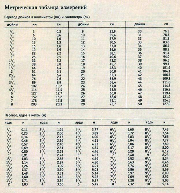 Окружающий мир 3 класс рабочая тетрадь ответы плешаков 1 часть ответ на1641 уровень игры загадки