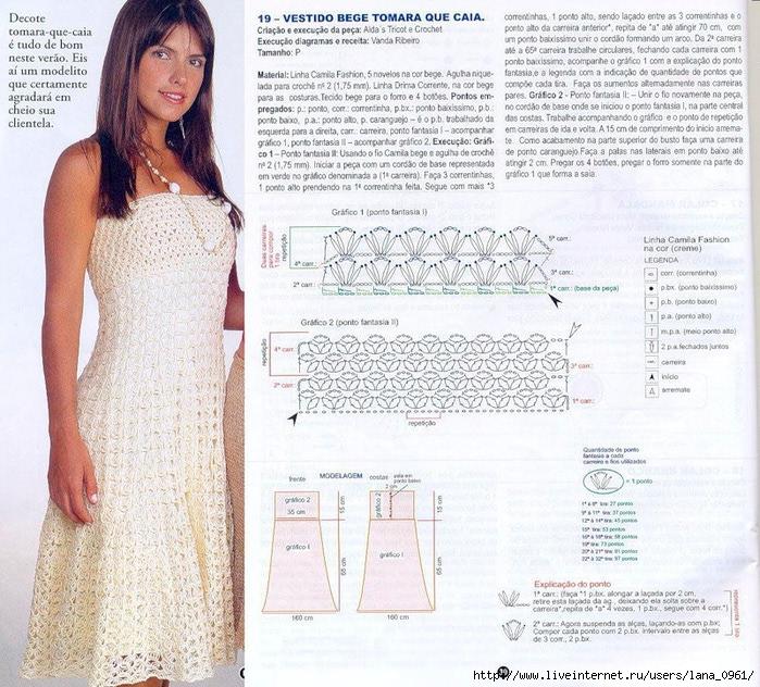 Фото описание вязанные крючком платья