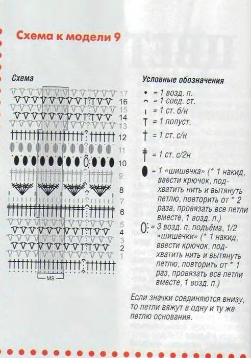 схема юбки (492x700, 137Kb)