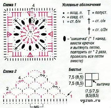 Схемы Вязания Крючком Косынки