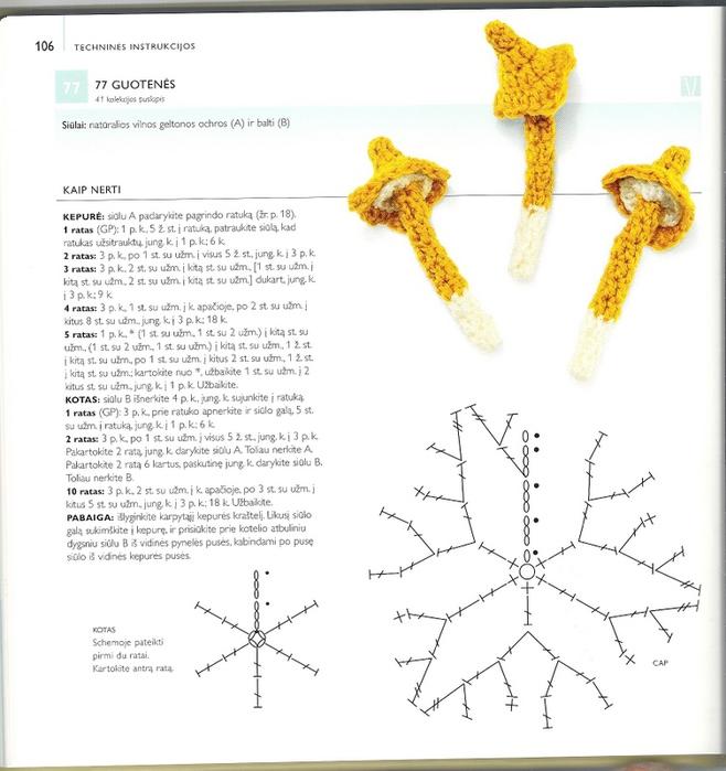 Вязанные крючком грибочки и схемы