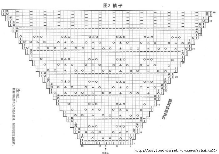 мм3 (700x492, 168Kb)