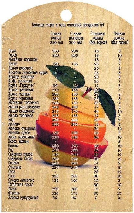 Таблица мер и весов/4937777_ (441x700, 101Kb)