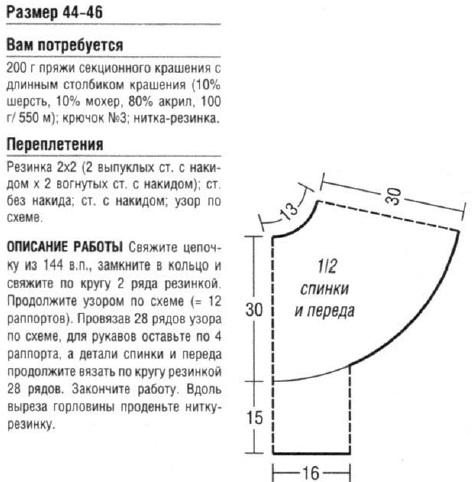 Схема ламбрекена своими руками