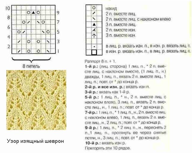 Рисунки для вязания тонкими нитками