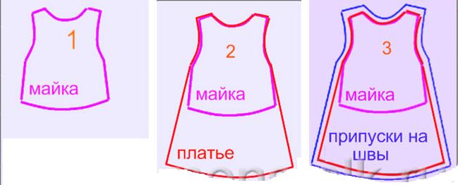 Детское платье сшить самим быстро и просто 86