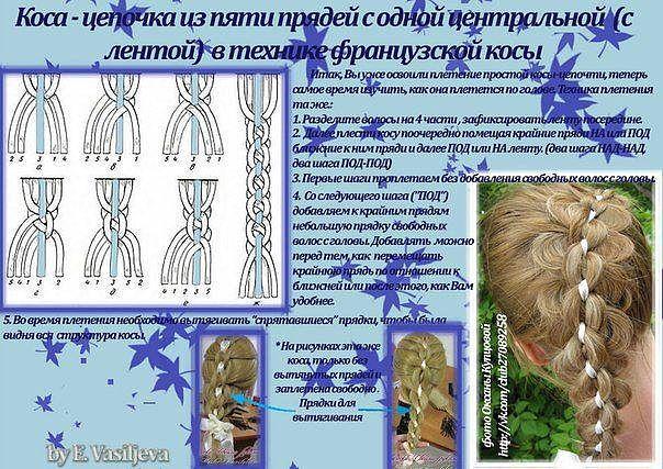 Плетение модных косичек