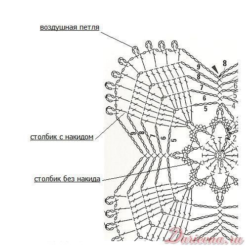 kvadra_crochet_pattern_ob (500x500, 70Kb)