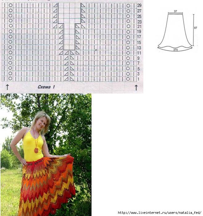 юбка миссони (658x700, 293Kb)