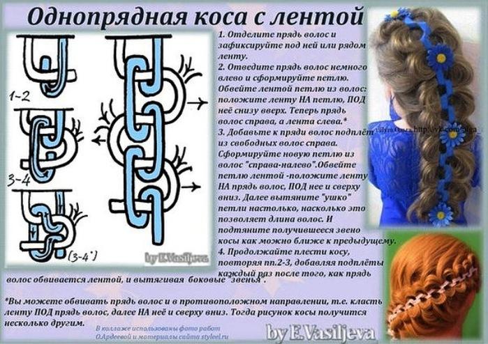 Инструкция Плетение Колоска