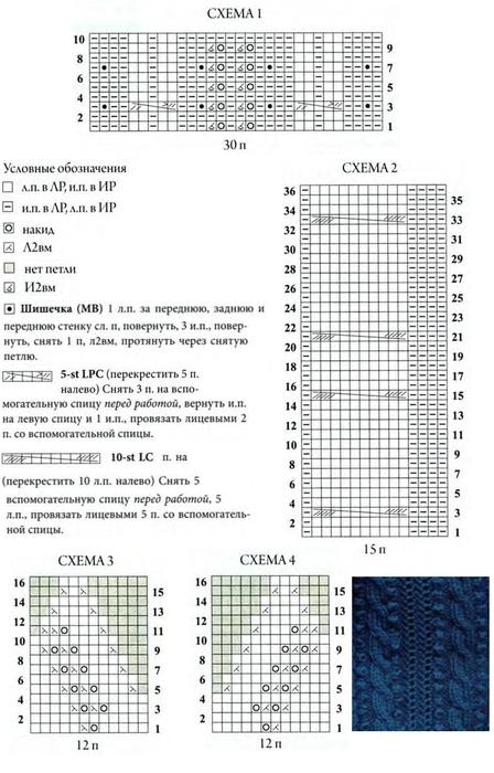 siniy-sarafan-shema (320x500, 193Kb)